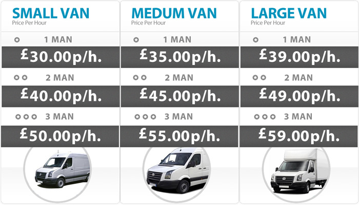 Removals charges in North London